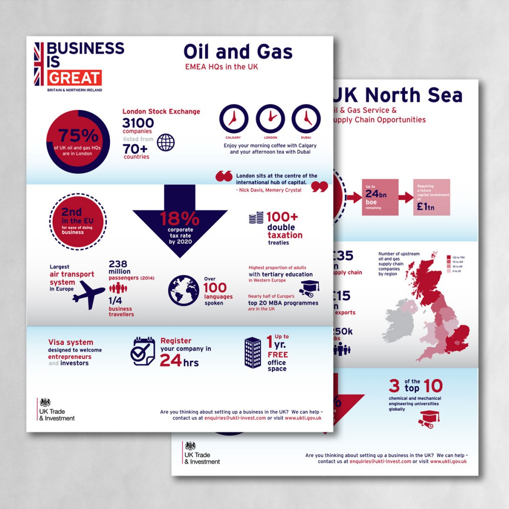 UKTI-Infographics_cover-square