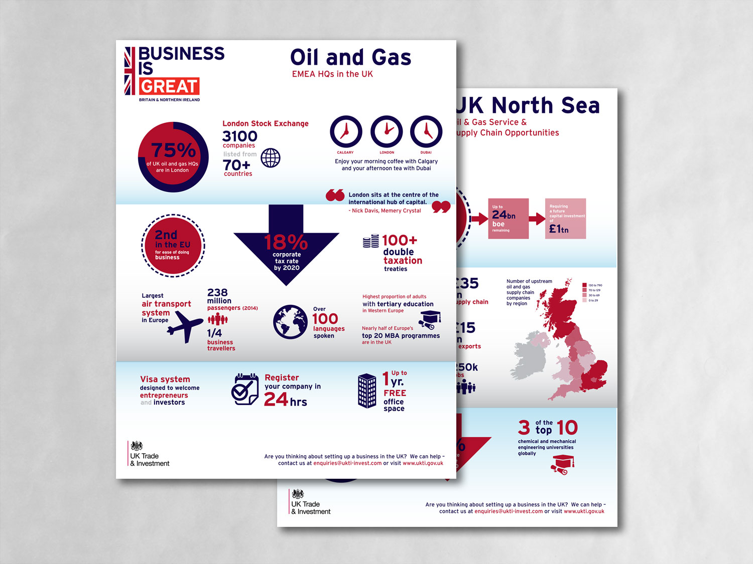 UKTI-Infographics_cover