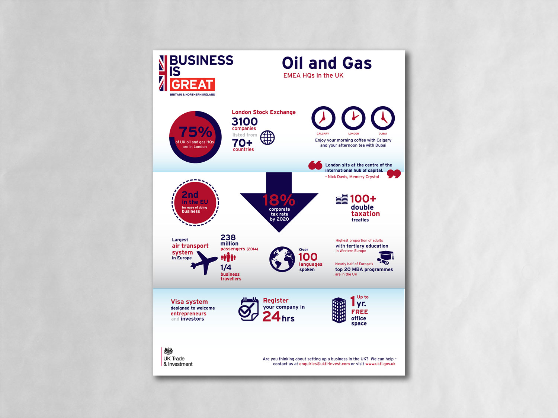 UKTI-Infographics_sheet-1